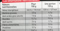 4 Patat'O Boeuf recette Bolognaise - Informations nutritionnelles