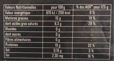 Steack hache le 3 Min - Informations nutritionnelles - fr