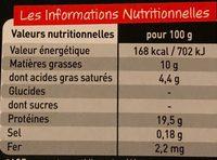 Bifteck haché Dégustation - Nutrition facts