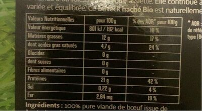 Biftecks hachés - Nutrition facts - fr