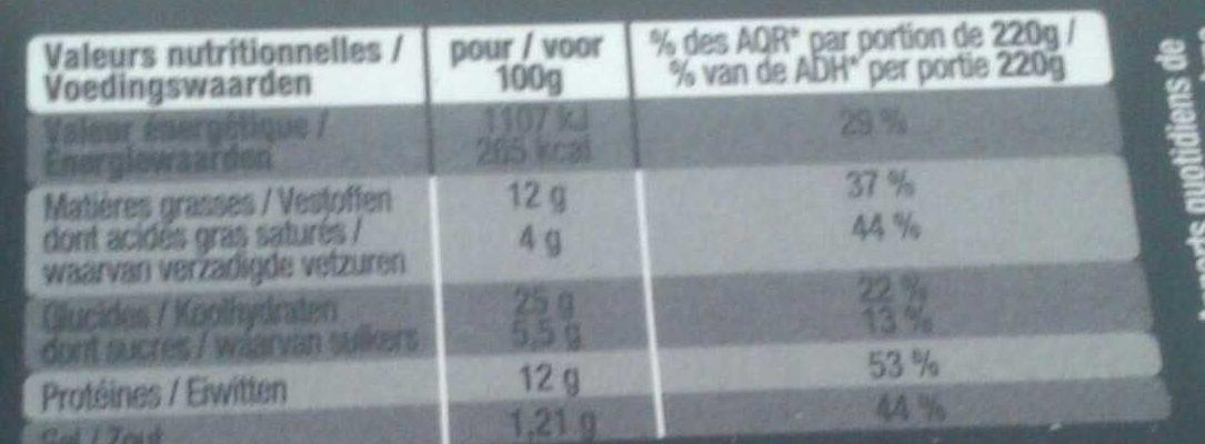 Burger saisonnier - Informations nutritionnelles - fr