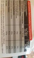 Boulettes de boeuf à la Napolitaine - Informations nutritionnelles - fr