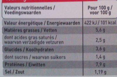 Boulettes au bœuf à l'Orientale - Informations nutritionnelles - fr
