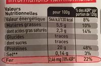 Tendre de Boeuf x2 - Informations nutritionnelles