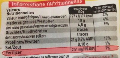 Charal Kids x4 p'tits rigolos - Informations nutritionnelles - fr