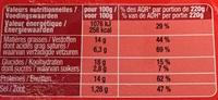 Le Big Burger - Valori nutrizionali - fr