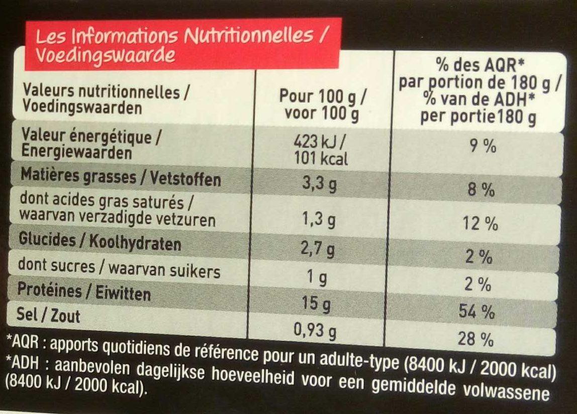 Noix de Faux-Filet Cuisinée Sauce Forestière - Informations nutritionnelles - fr