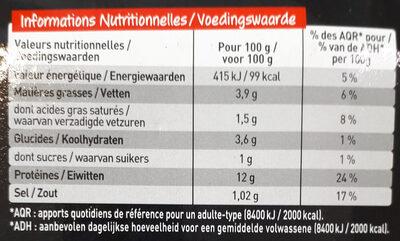 Rognons de boeuf sauce au vin de madère - Nutrition facts - fr
