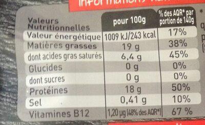 Le haché gourmand - Nutrition facts