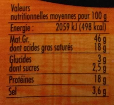 Chorizo - Informations nutritionnelles - fr