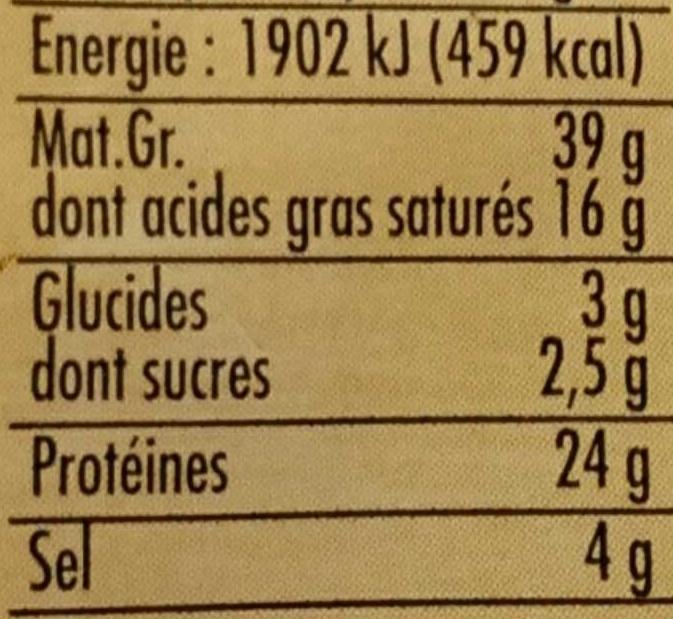 Fuet - Voedingswaarden