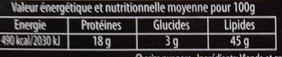 Les Cubes de Chorizo - Informations nutritionnelles - fr