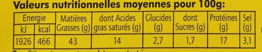 Chorizo Doux à Griller - Informations nutritionnelles - fr