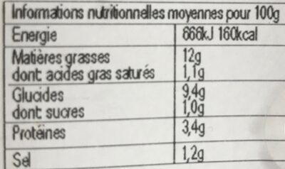 Salade piemontaise au jambon - 2
