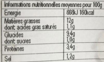 Salade piemontaise au jambon - Informations nutritionnelles