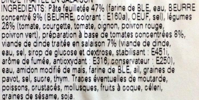 Feuilleté Provençal - Ingrédients