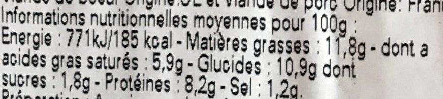 Hachis Doré au Four - Informations nutritionnelles