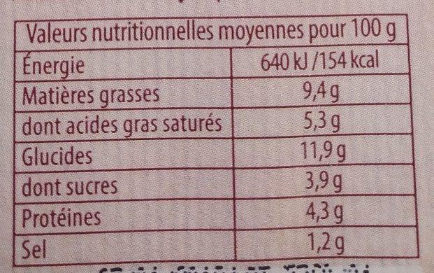 Duo de bœuf et agneau & son écrasé de potiron - Informations nutritionnelles - fr