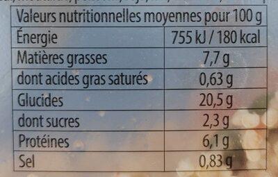Taboulé au poulet roti - Informations nutritionnelles - fr