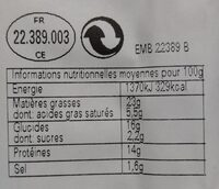 Cake aux 2 saumons - Nutrition facts