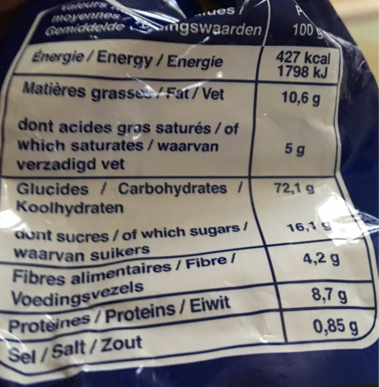 Mini Toast aux figues croustillants Pasquier - Informations nutritionnelles
