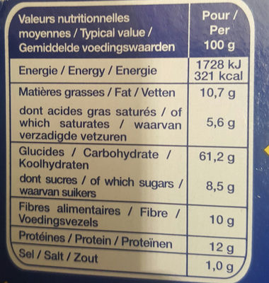 grilletine pasquier - Nutrition facts