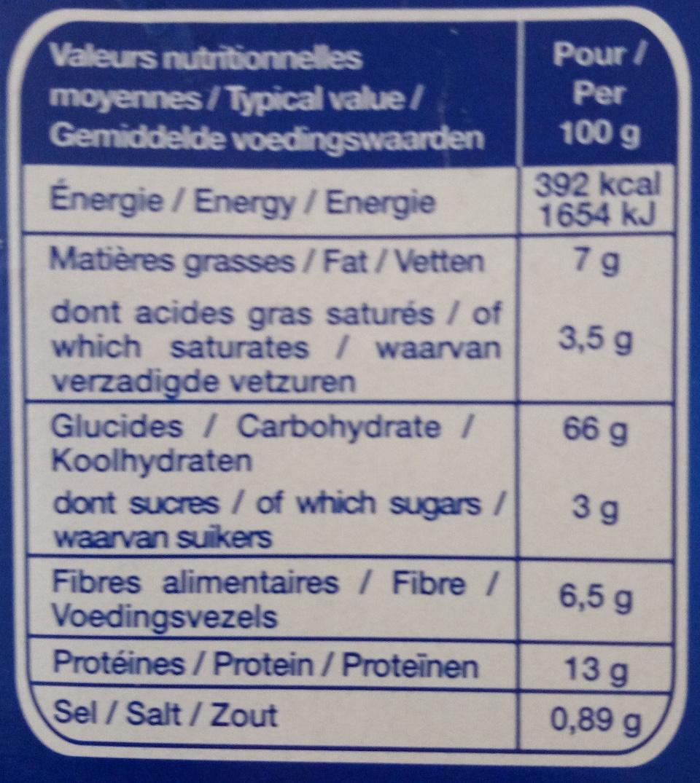 Les Grilletines Équilibre - Informations nutritionnelles - fr