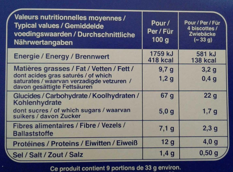 Biscottes céréales bio - Informations nutritionnelles