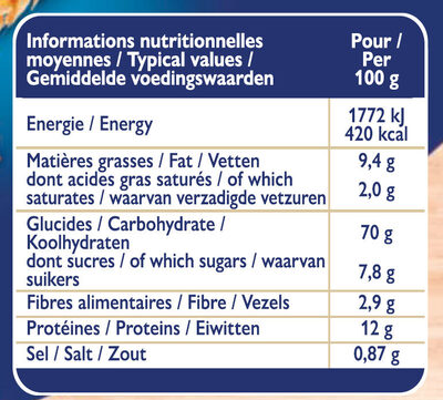 Grilletine Froment x18 - Nutrition facts - fr