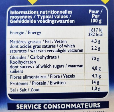 Grilletine Equilibre - Nutrition facts - fr