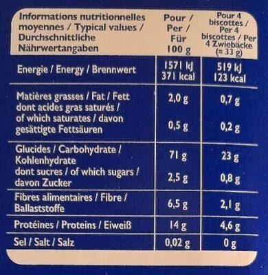 Biscottes Equilibre - Nährwertangaben - fr