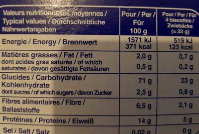 La Biscotte Equilibre (36 biscottes) - Voedigswaarden