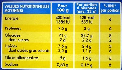 Biscottes Au Froment (x 100) - Brioche Pasquier - Nutrition facts - fr