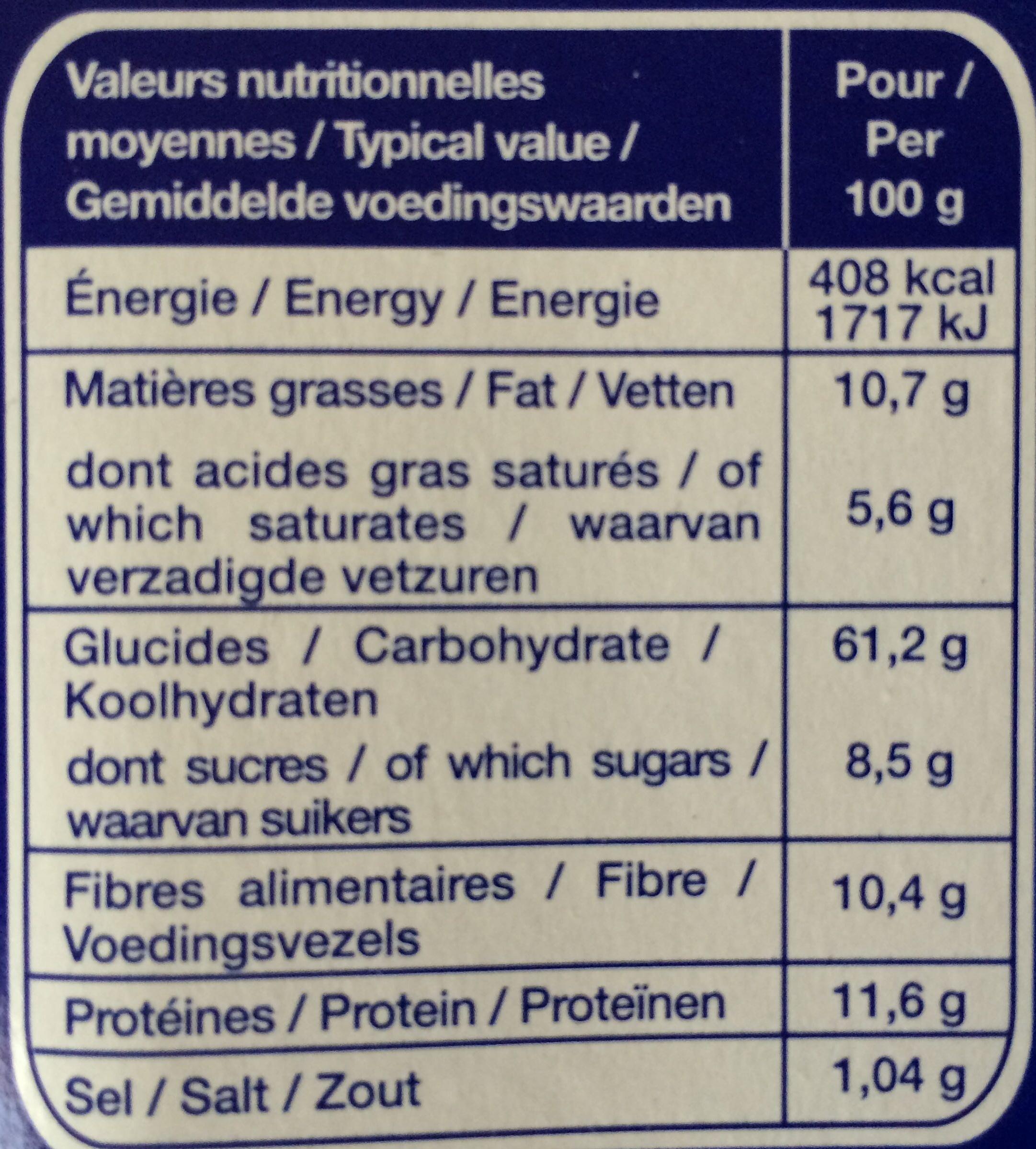 Les Grillettines au blé complet - Informations nutritionnelles