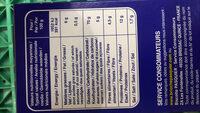 Ficelles de pain - Informations nutritionnelles