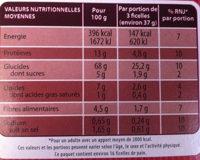 Ficelles de Pain Recette Sésame pavot - Nutrition facts