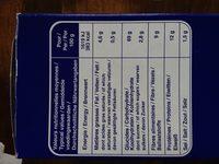 Tartines de pain - Nutrition facts