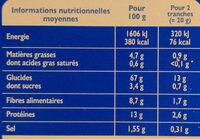 Tartines de Pain Blé Complet ×24 Tranches - Informations nutritionnelles - fr