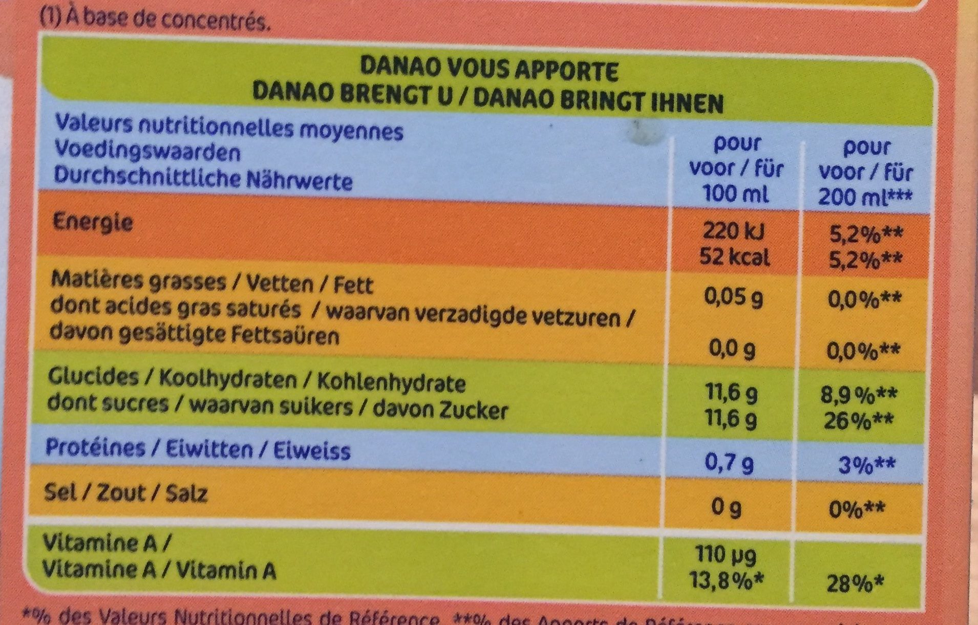Pêche abricot [Maxi format] - Nutrition facts