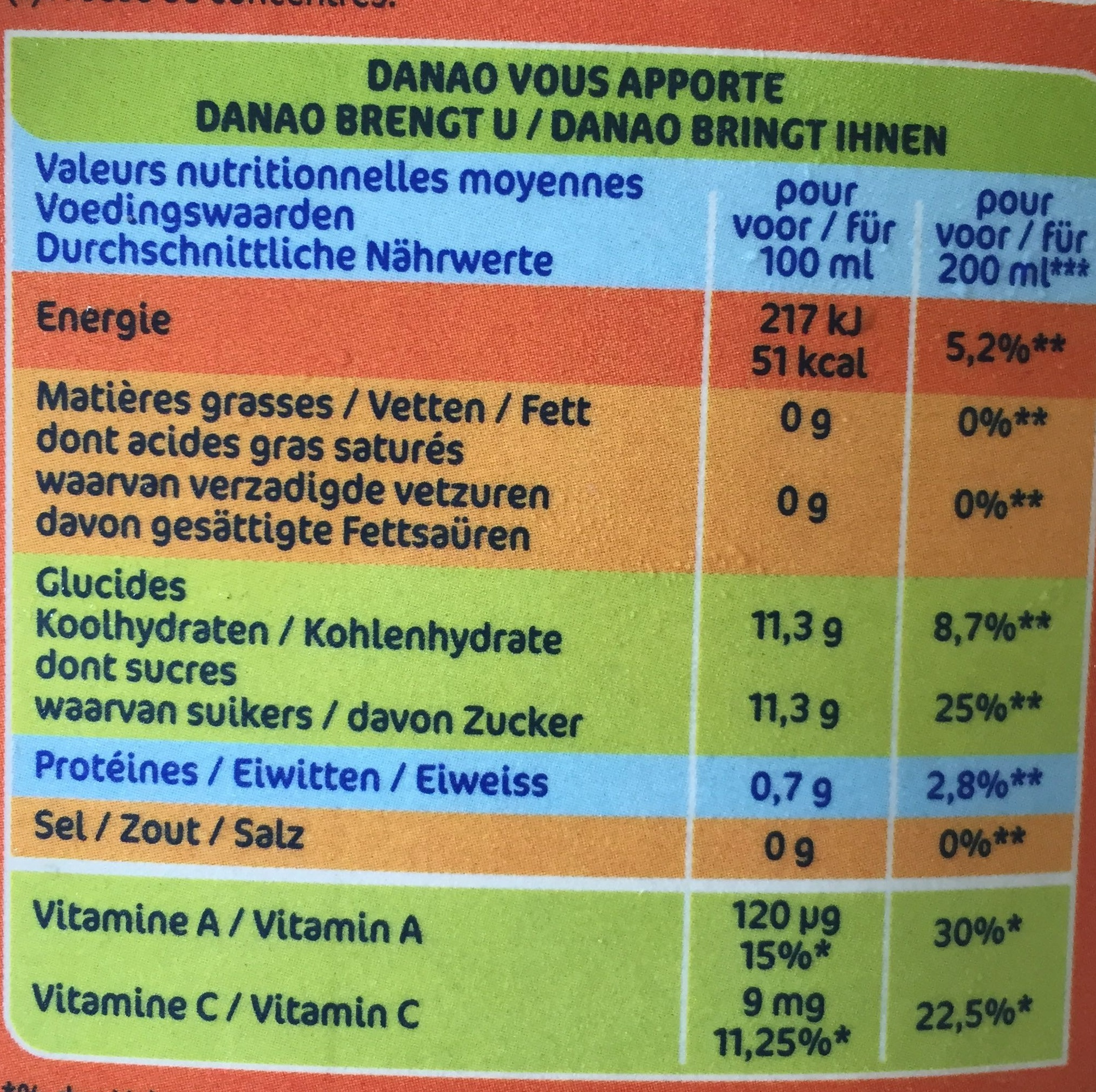 Orange Mangue - Nutrition facts