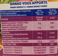 danao multi vitaminé - Informations nutritionnelles - fr
