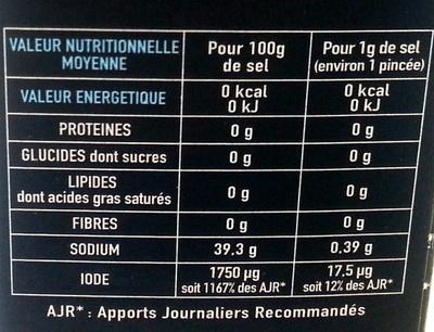 Sel fin iodé - Informations nutritionnelles - fr