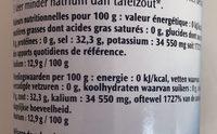 Minisel - Informations nutritionnelles