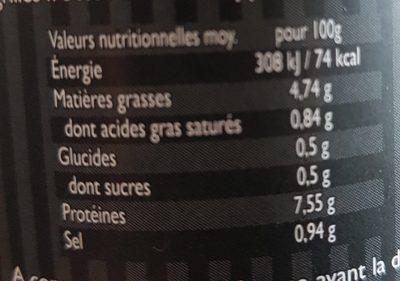 Soupe rouge de la mer - Informations nutritionnelles