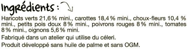 Poêlée maraîchère - Ingrédients - fr