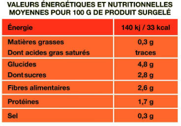 Poêlée maraîchère - Informations nutritionnelles - fr