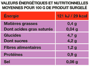 Trio de Poivrons - Informations nutritionnelles - fr