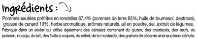 La poêlée Sarladaise - Ingredients - fr