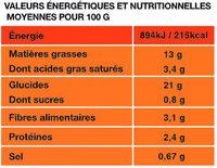 La poêlée Sarladaise - Informations nutritionnelles - fr