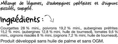 Brunoise Provençale - Ingrédients - fr